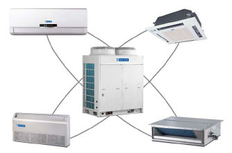Vrv Ac Contractor Amp Vrf Air Conditioning Systems